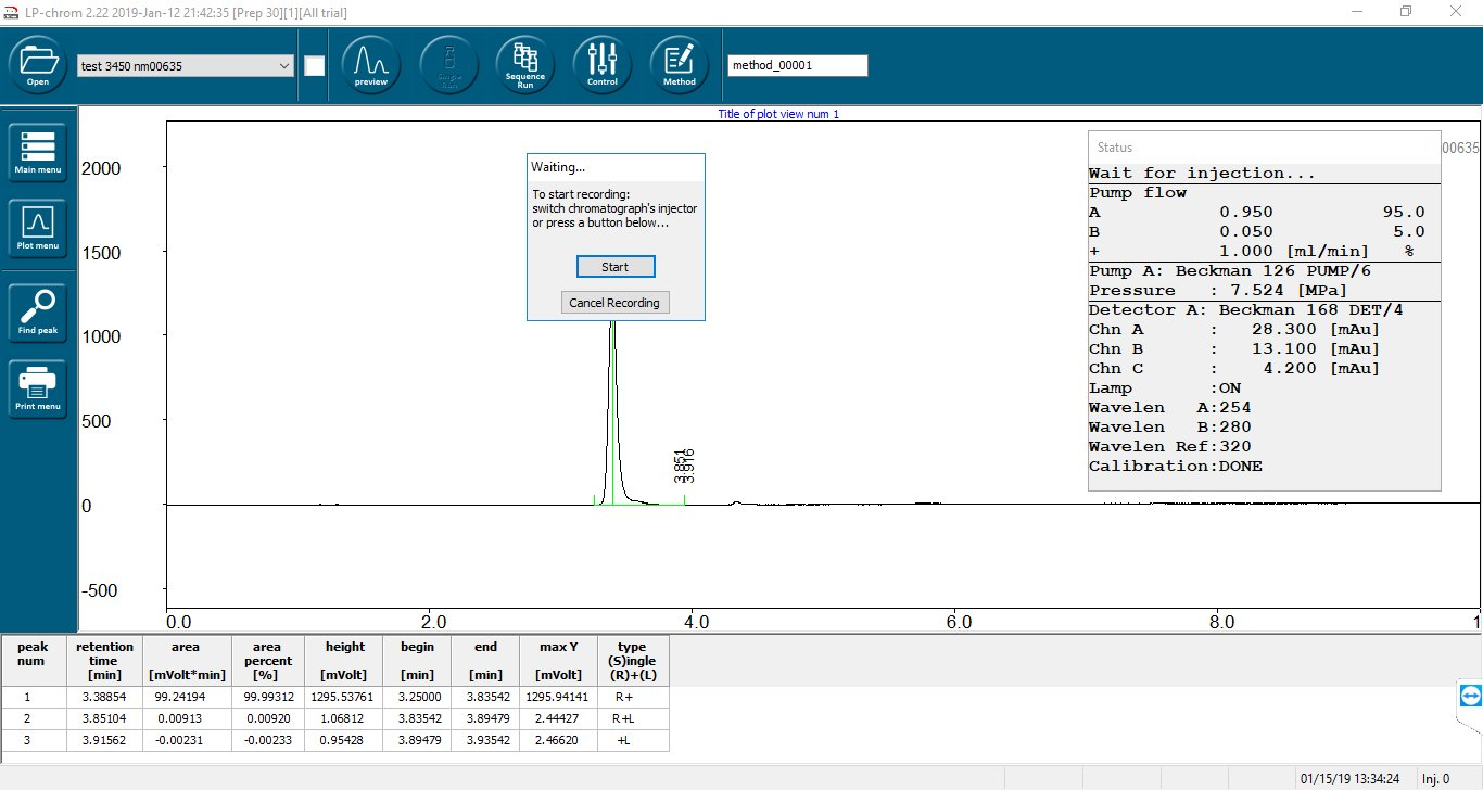 chromatography software